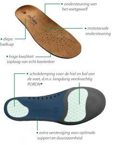 Footlogics Comfort Plus