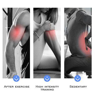 medidu massage gun spiergroep uitleg